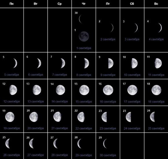 какая на данный момент луна возрастающая либо убывающая на февраль 2016
